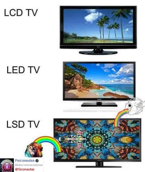 LCD, LED y LSD