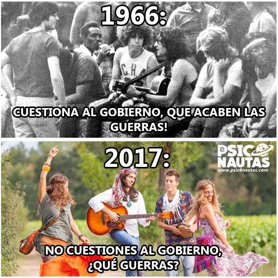 1966-2017